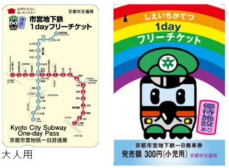 京都地鐵一日券