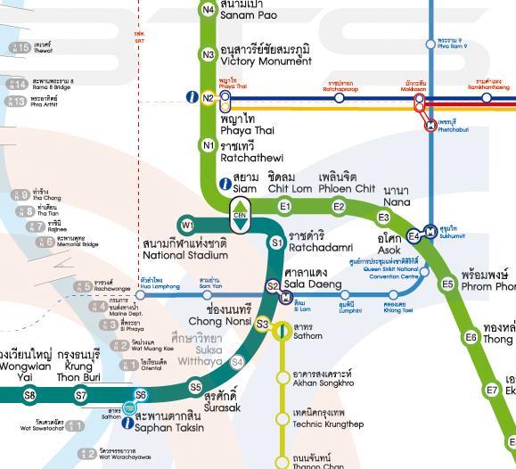 曼谷BTS輕軌、MRT、機場快線路線圖