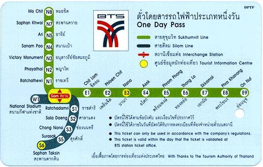 BTS空鐵英泰對照各線路線圖