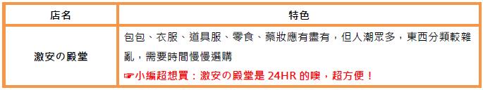 新宿東口偏北藥妝店