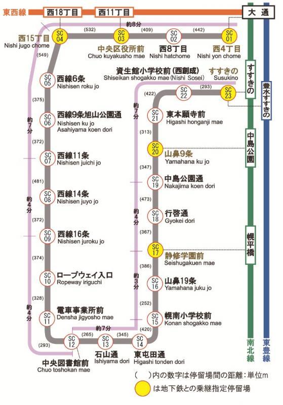 札幌市電車路線圖