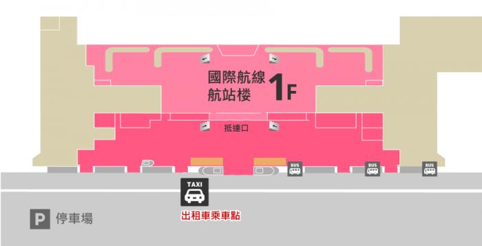 國際線1F計程車乘車點