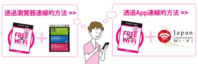 JR北海道免費Wifi