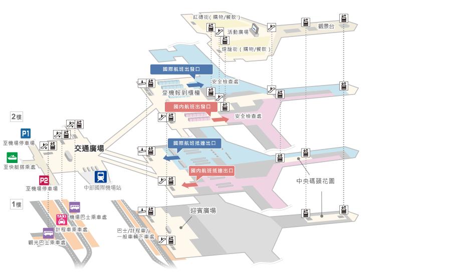 中部國際機場樓層圖