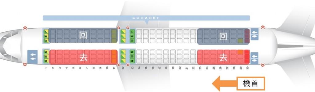 A320-200與A321-200:去A排,回F排,避開18-22排機翼的位置。