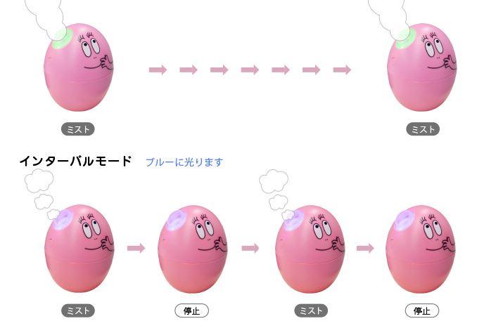 蛋形加濕器