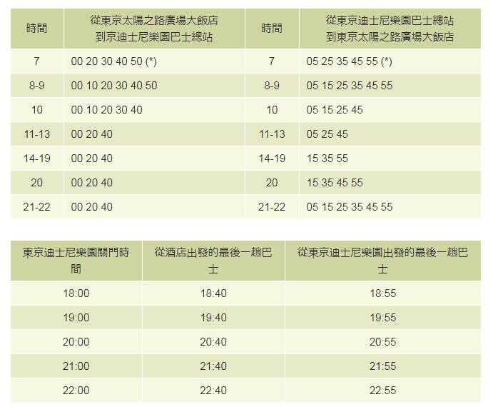 飯店免費接駁巴士到東京迪士尼: