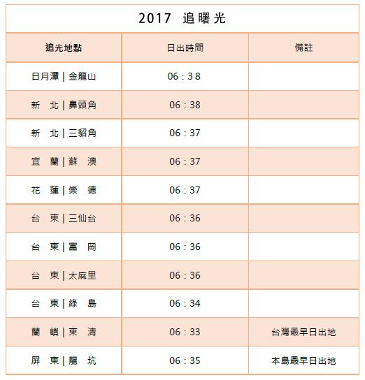 2017追曙光
