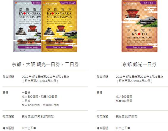 京阪電車優惠票券