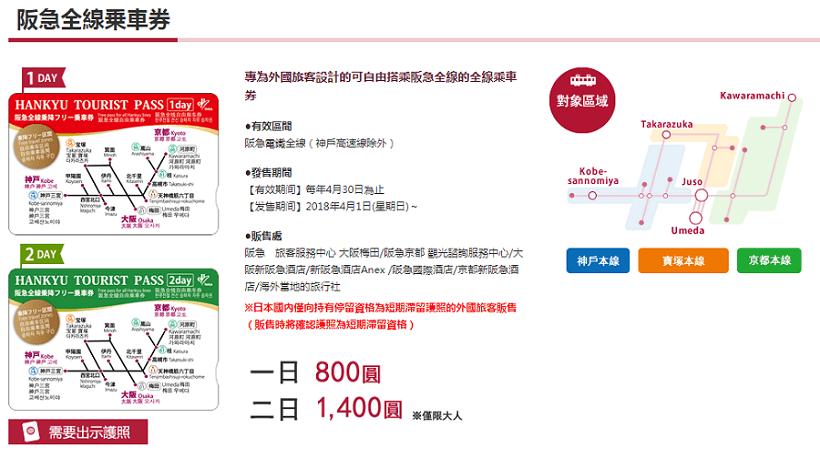 阪急電車:京都線 嵐山線