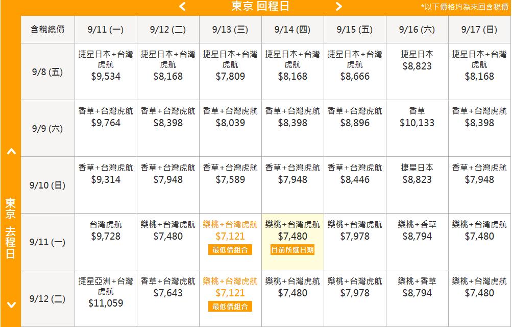 低價月曆功能 給你最低價的機票組合