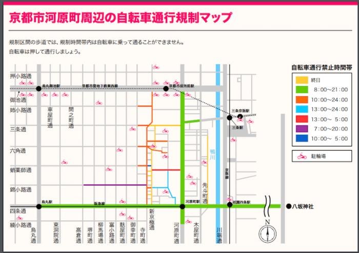 京都騎腳踏車 需要注意什麼?