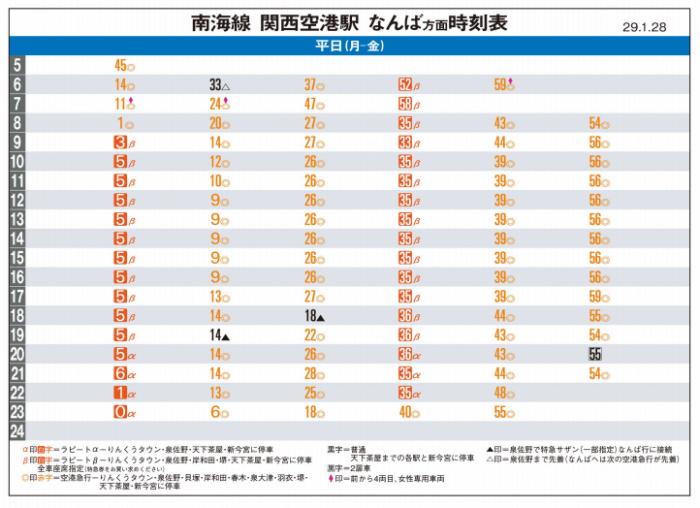 關西空港→難波時刻表