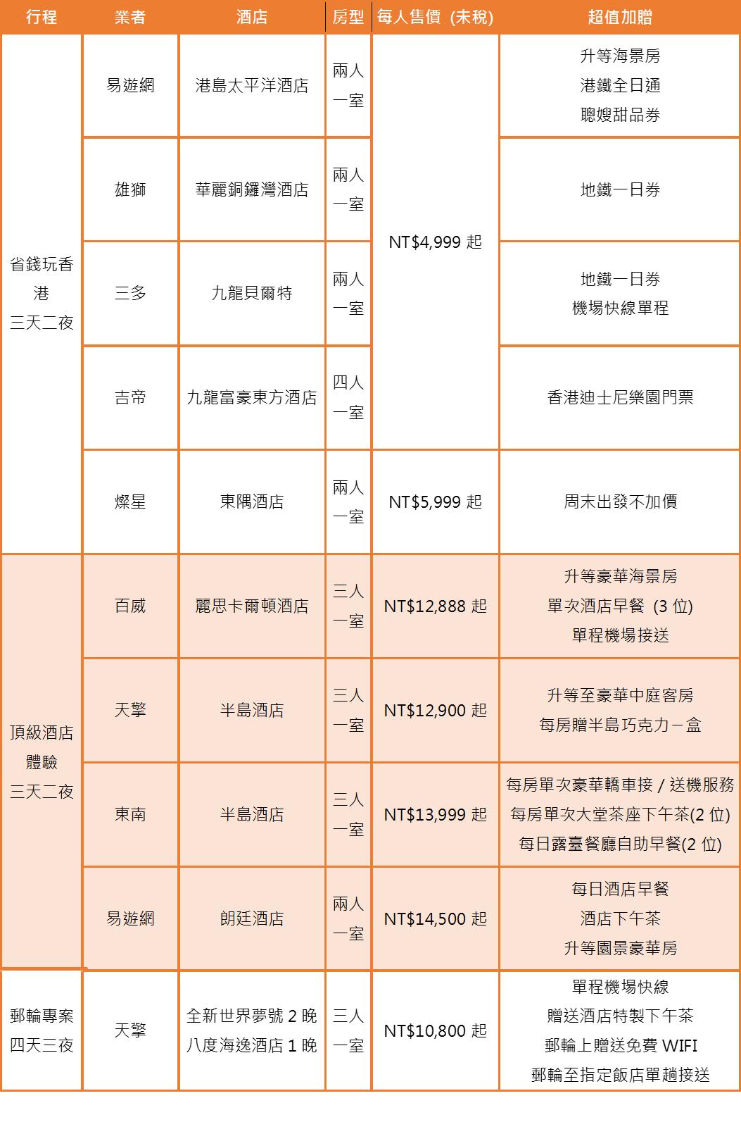 2017 ITF 香港館優惠整理