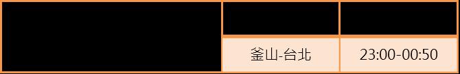✈釜山航空的台北-大邱✈