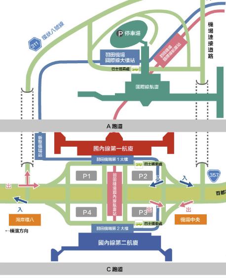 羽田機場航廈
