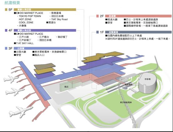 國際線航廈