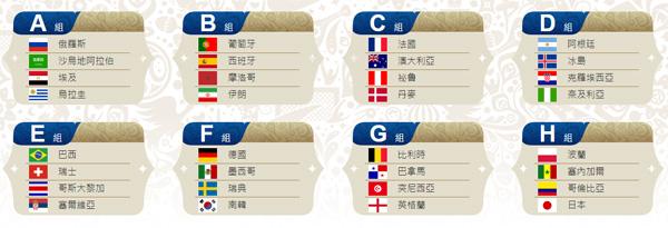 第21屆世界盃足球賽入選的國家代表隊