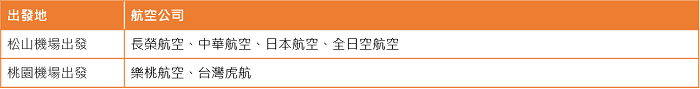 東京羽田航空公司